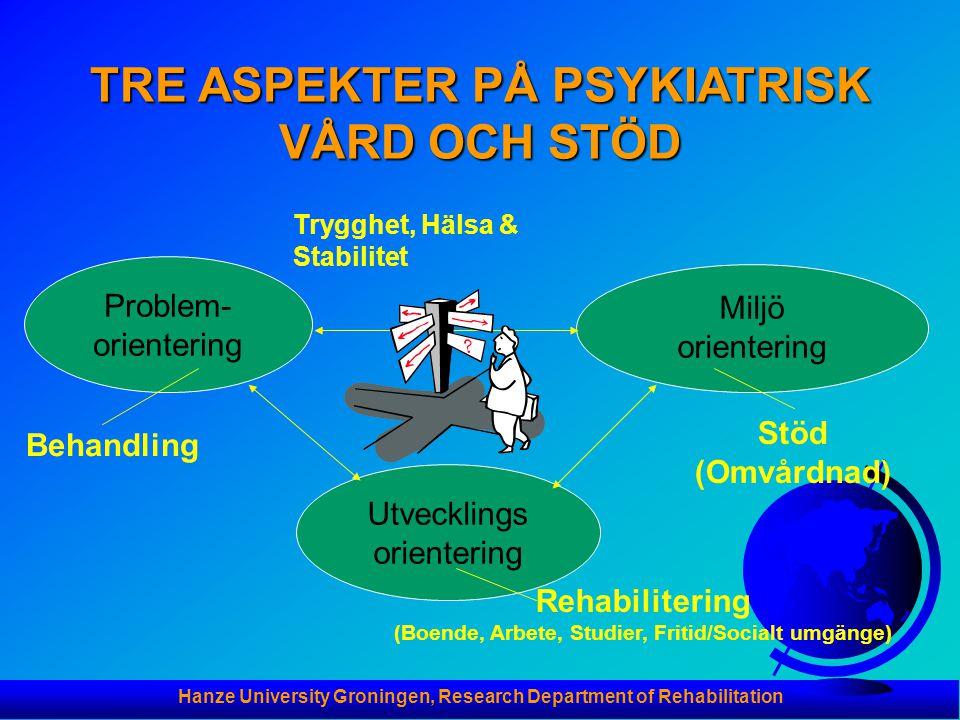 TRE ASPEKTER PÅ PSYKIATRISK VÅRD OCH STÖD