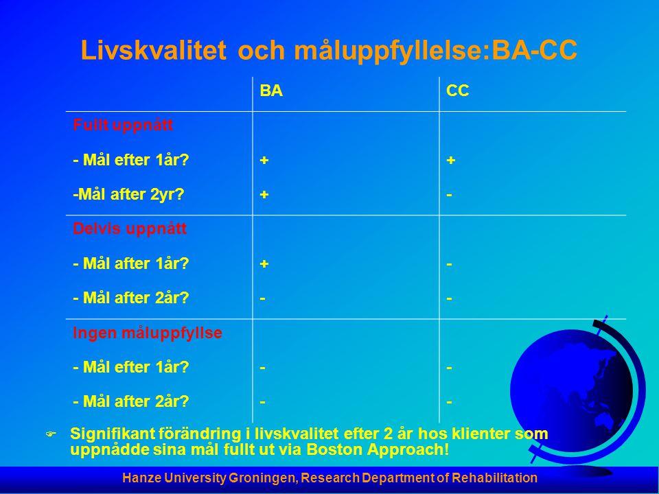 Livskvalitet och måluppfyllelse:BA-CC