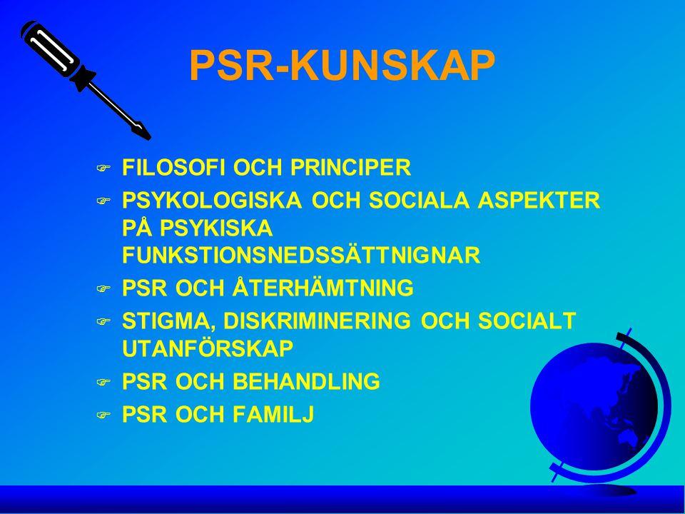PSR-KUNSKAP FILOSOFI OCH PRINCIPER
