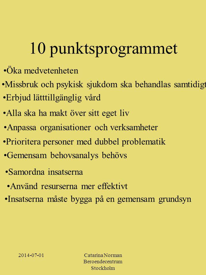 10 punktsprogrammet Öka medvetenheten