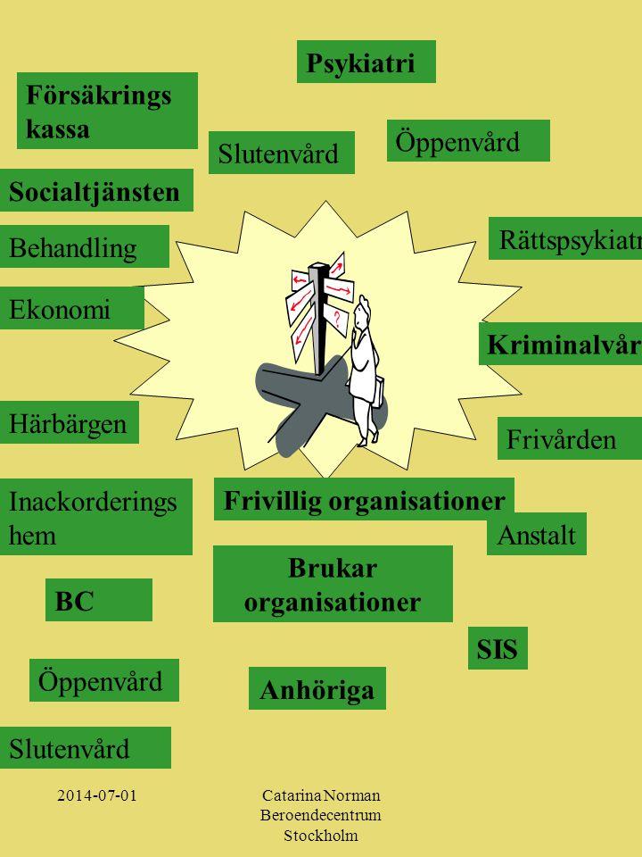 Frivillig organisationer