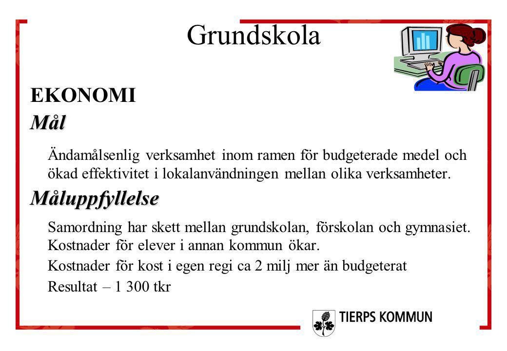 Grundskola EKONOMI. Mål.
