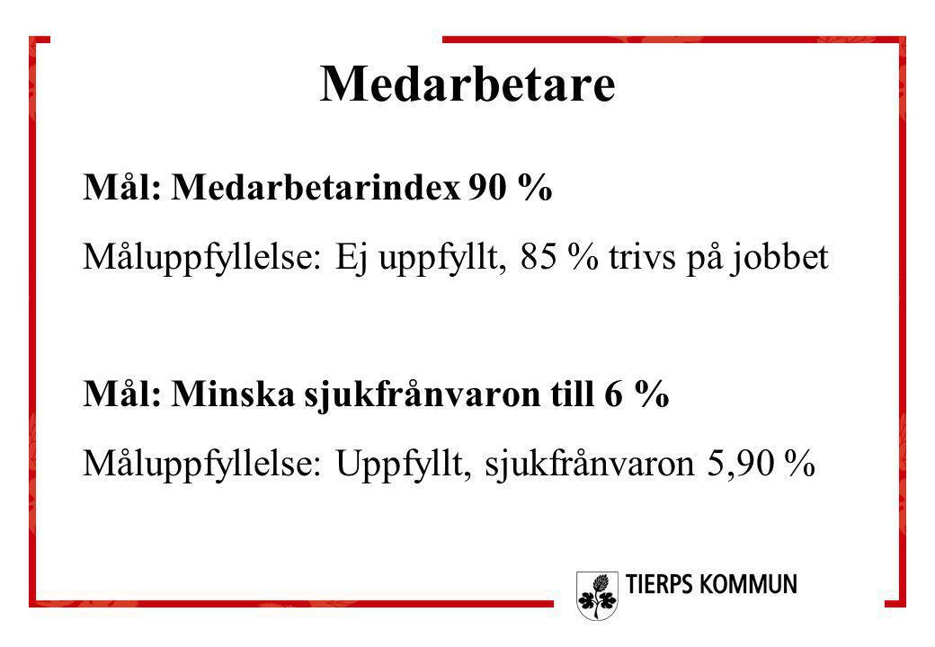 Medarbetare Mål: Medarbetarindex 90 %