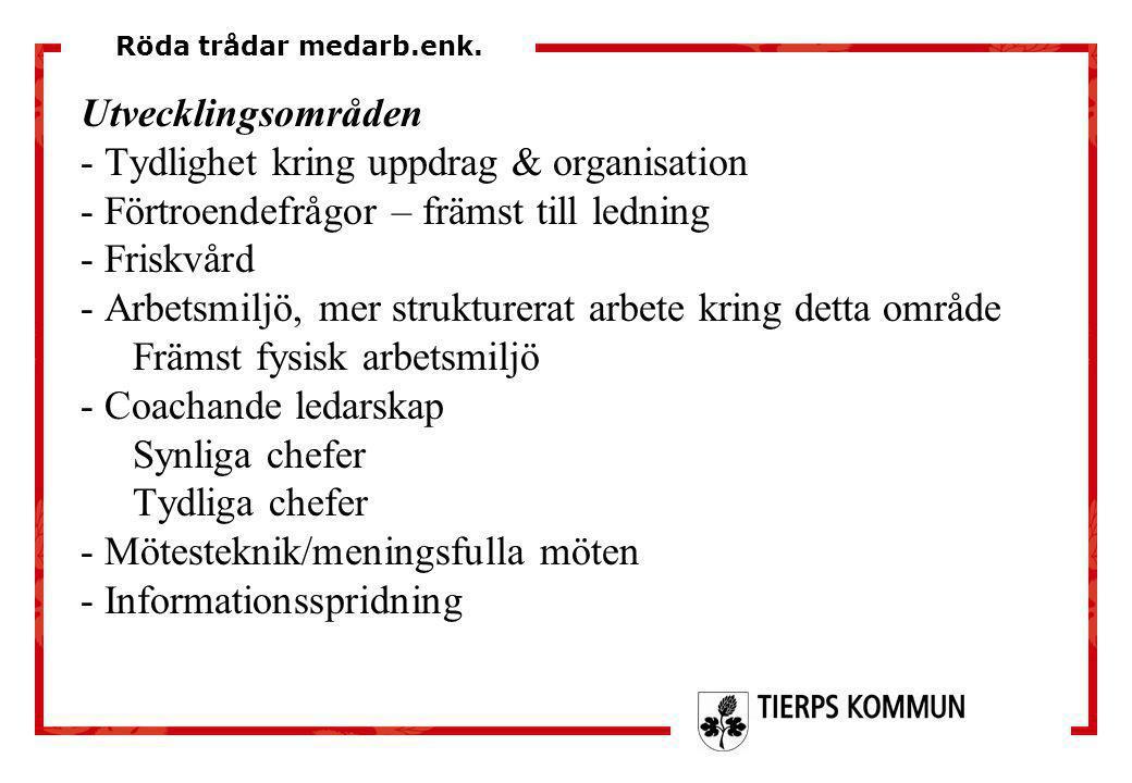 - Tydlighet kring uppdrag & organisation