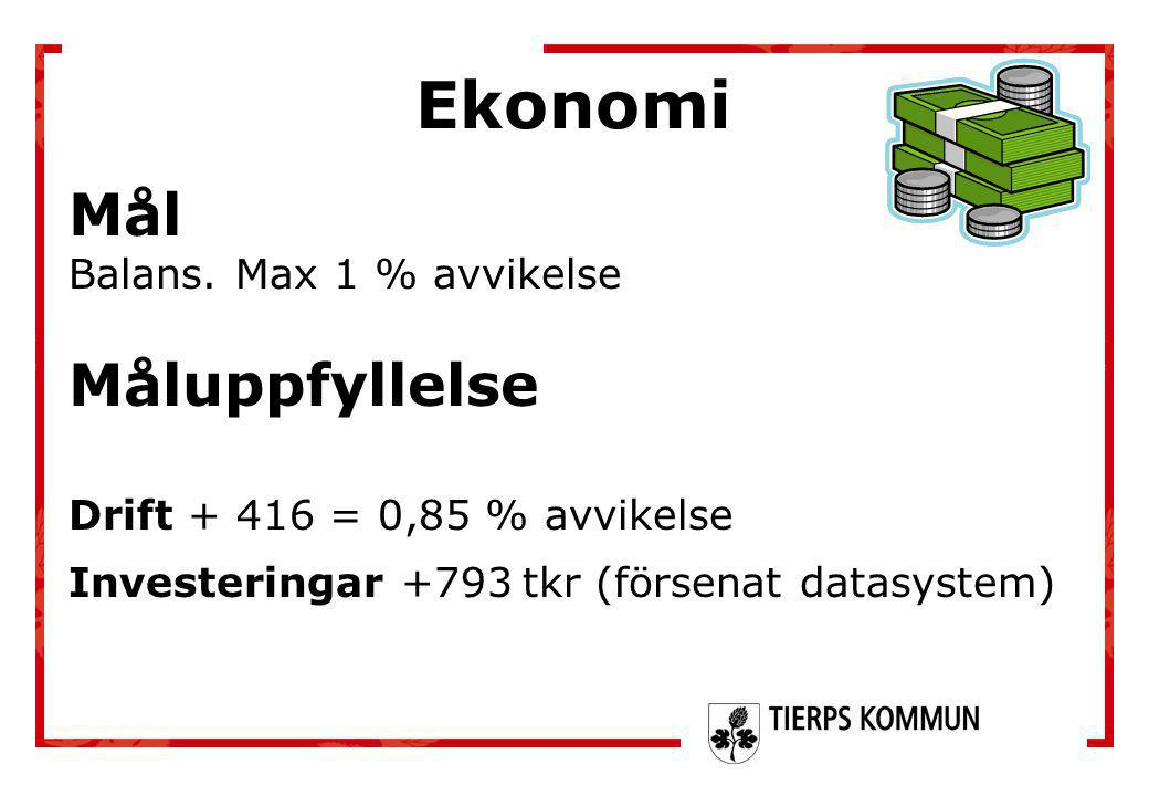 Ekonomi Mål Måluppfyllelse Balans. Max 1 % avvikelse