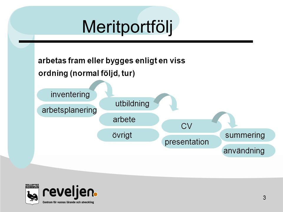 Meritportfölj arbetas fram eller bygges enligt en viss
