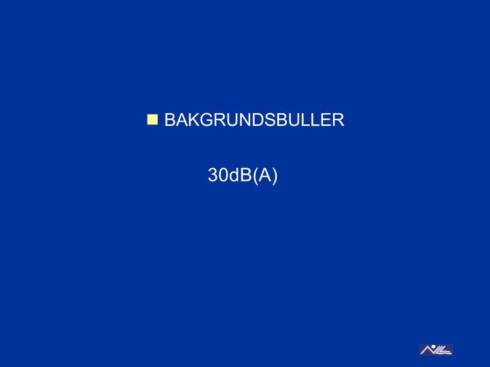 BAKGRUNDSBULLER 30dB(A)