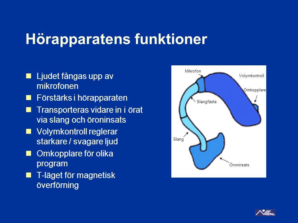 Hörapparatens funktioner