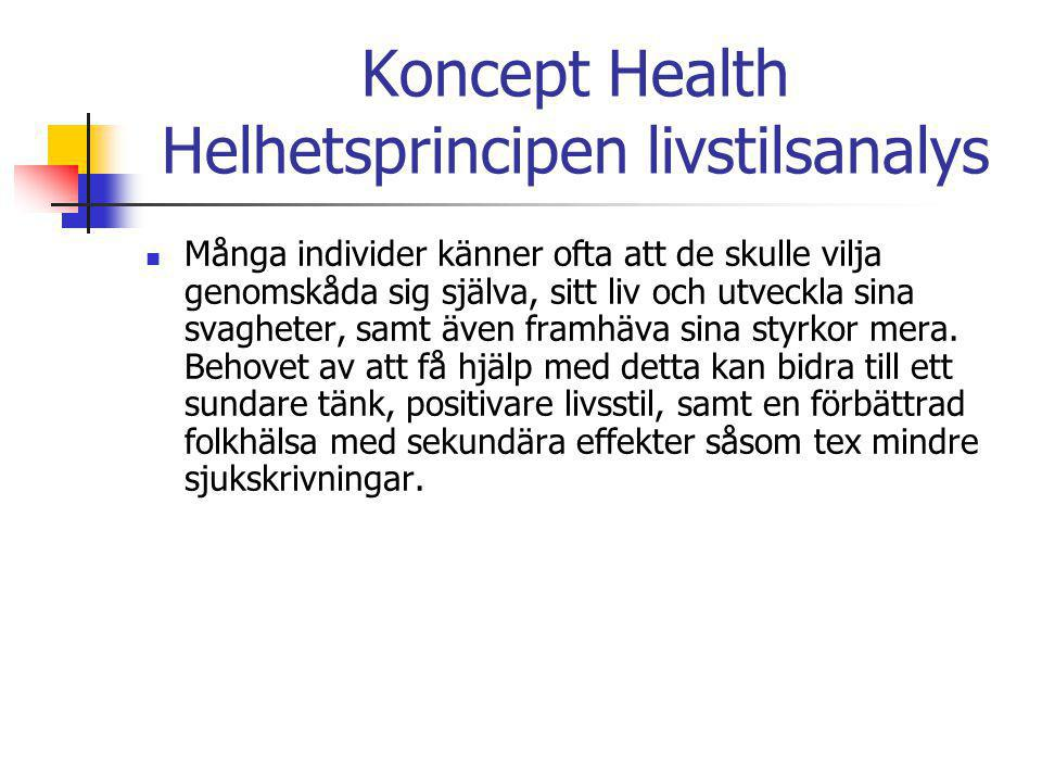 Koncept Health Helhetsprincipen livstilsanalys