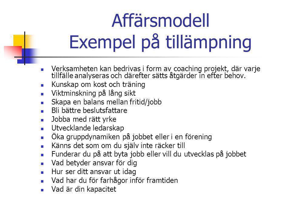 Affärsmodell Exempel på tillämpning