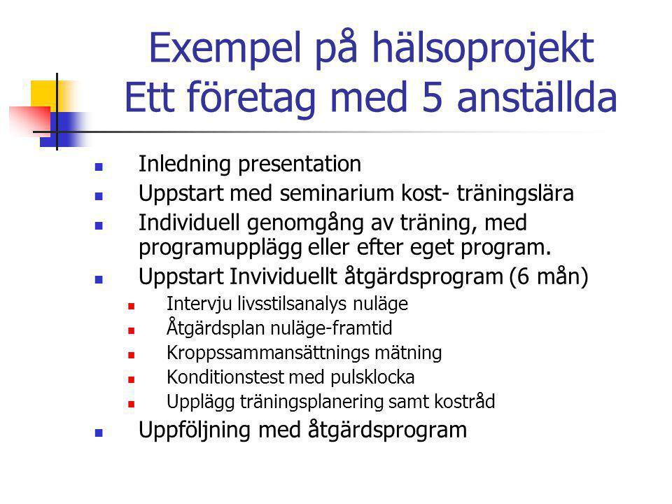 Exempel på hälsoprojekt Ett företag med 5 anställda