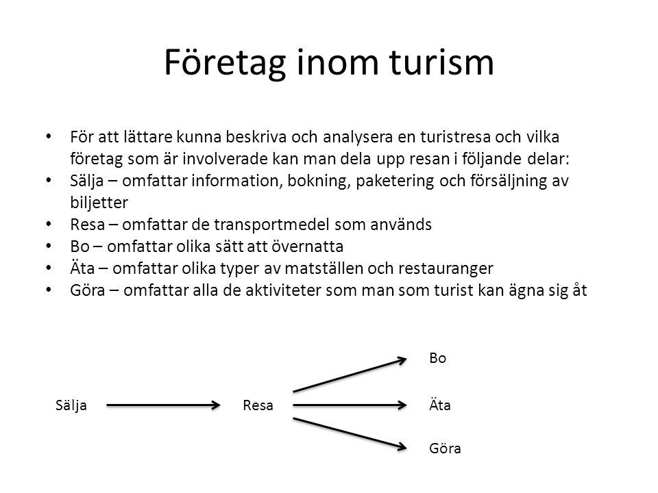 Företag inom turism