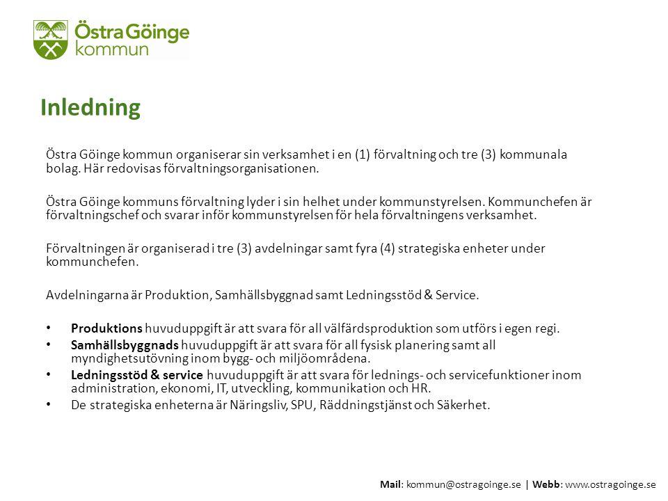 Inledning Östra Göinge kommun organiserar sin verksamhet i en (1) förvaltning och tre (3) kommunala bolag. Här redovisas förvaltningsorganisationen.
