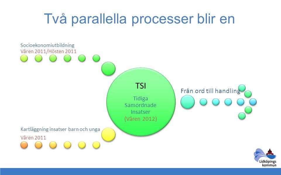 Två parallella processer blir en