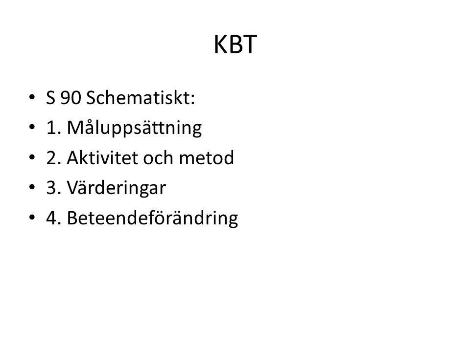 KBT S 90 Schematiskt: 1. Måluppsättning 2. Aktivitet och metod