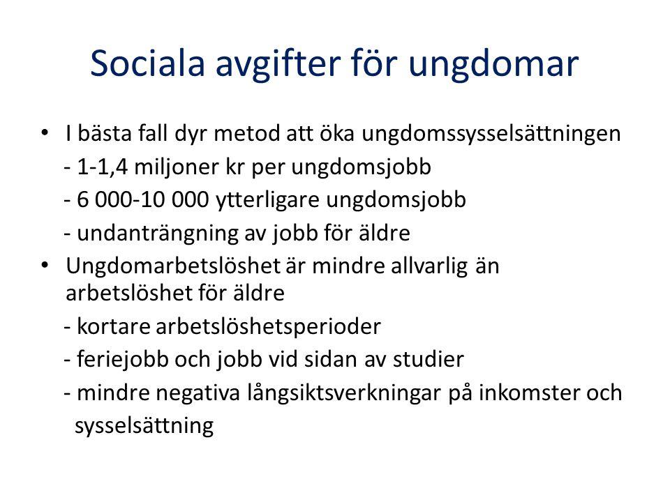 Sociala avgifter för ungdomar