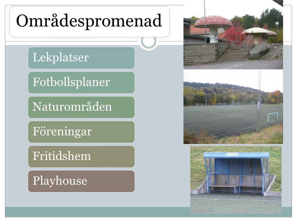 Områdespromenad Lekplatser Fotbollsplaner Naturområden Föreningar Fritidshem Playhouse