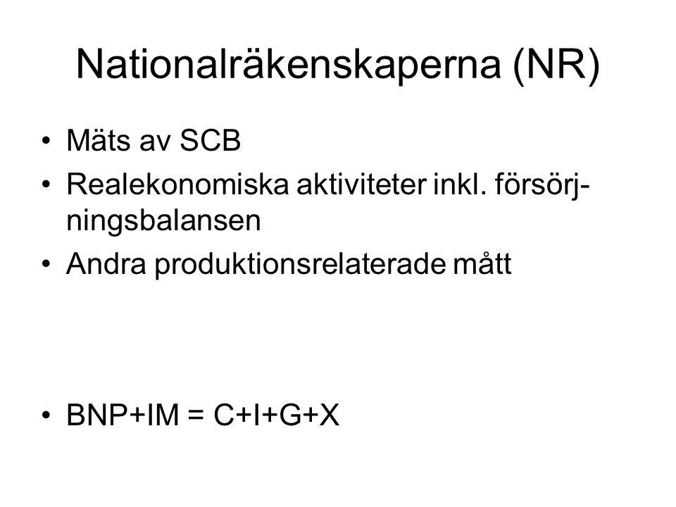 Nationalräkenskaperna (NR)