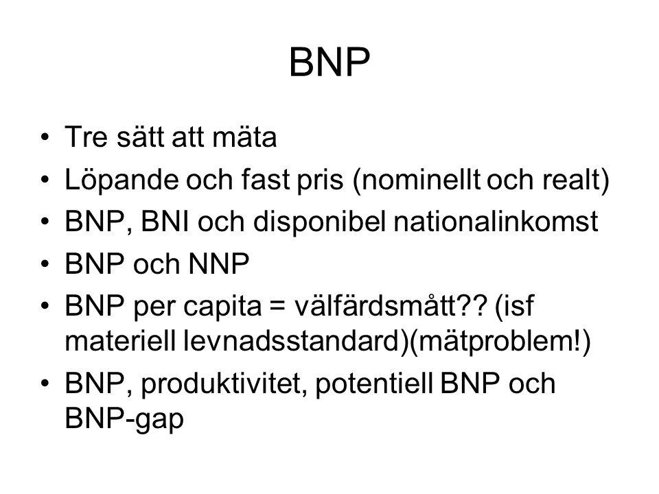 BNP Tre sätt att mäta Löpande och fast pris (nominellt och realt)