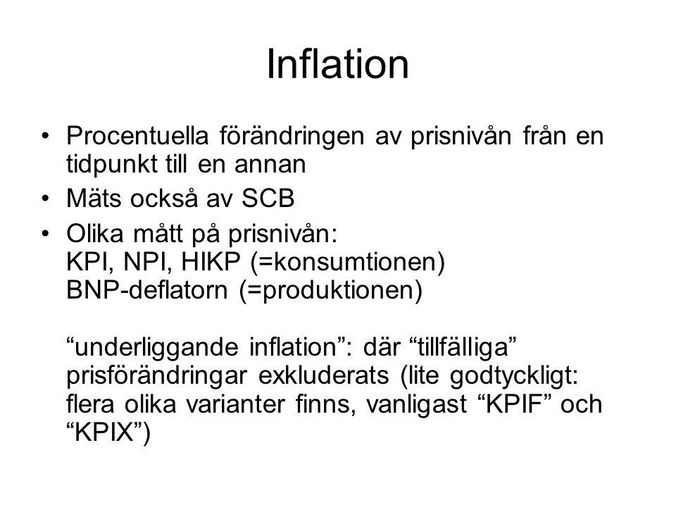 Inflation Procentuella förändringen av prisnivån från en tidpunkt till en annan. Mäts också av SCB.