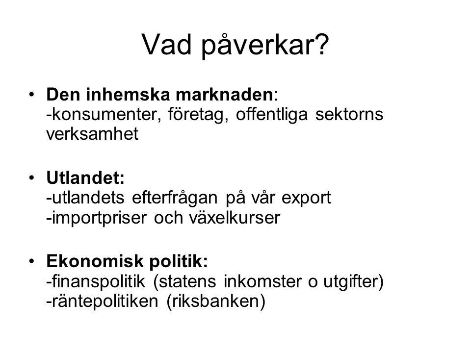 Vad påverkar Den inhemska marknaden: -konsumenter, företag, offentliga sektorns verksamhet.