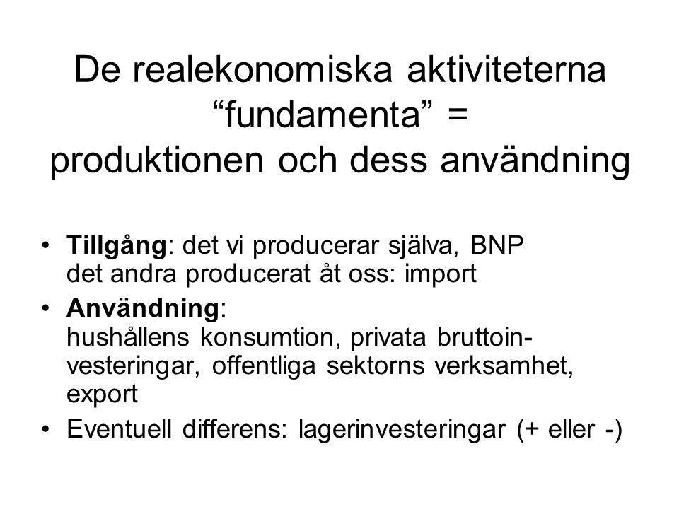 De realekonomiska aktiviteterna fundamenta = produktionen och dess användning
