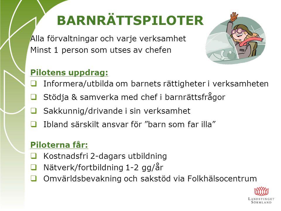 BARNRÄTTSPILOTER Alla förvaltningar och varje verksamhet