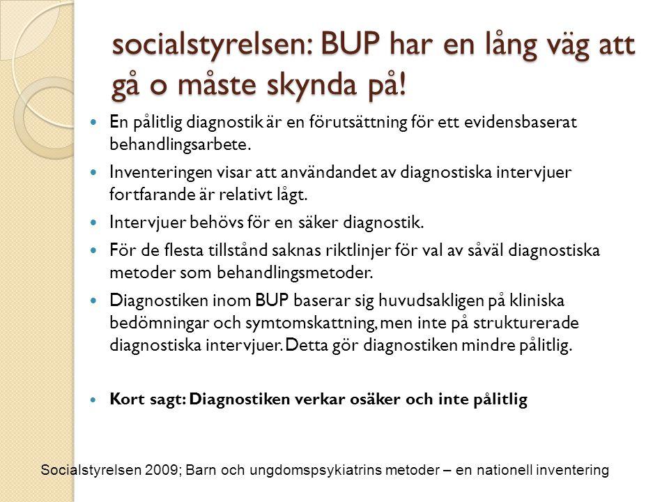 socialstyrelsen: BUP har en lång väg att gå o måste skynda på!