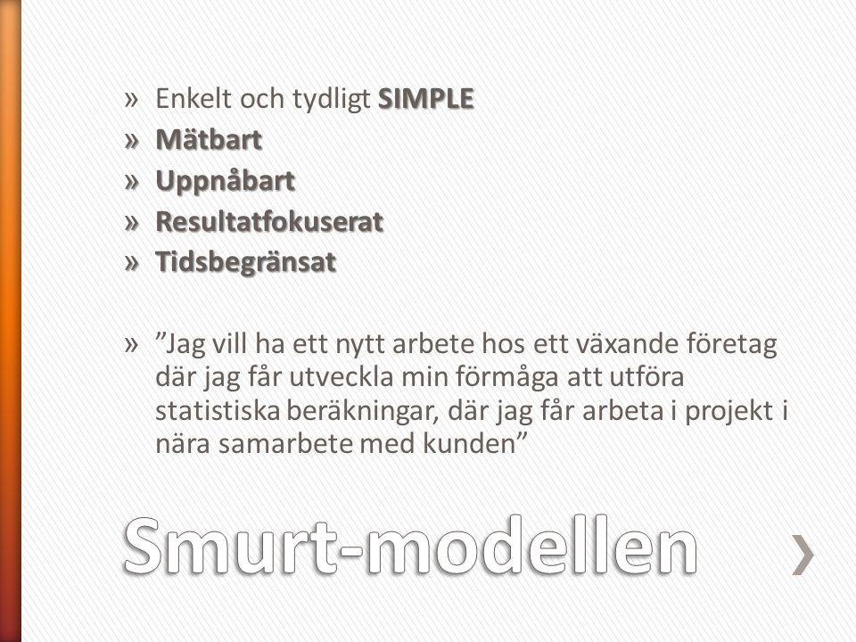 Smurt-modellen Enkelt och tydligt SIMPLE Mätbart Uppnåbart