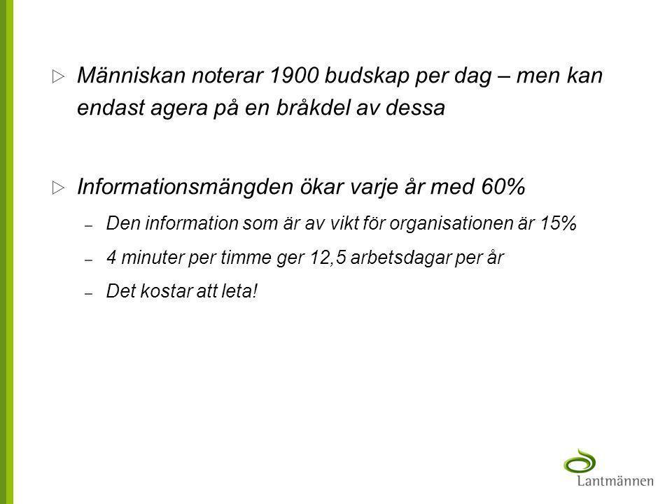 Informationsmängden ökar varje år med 60%