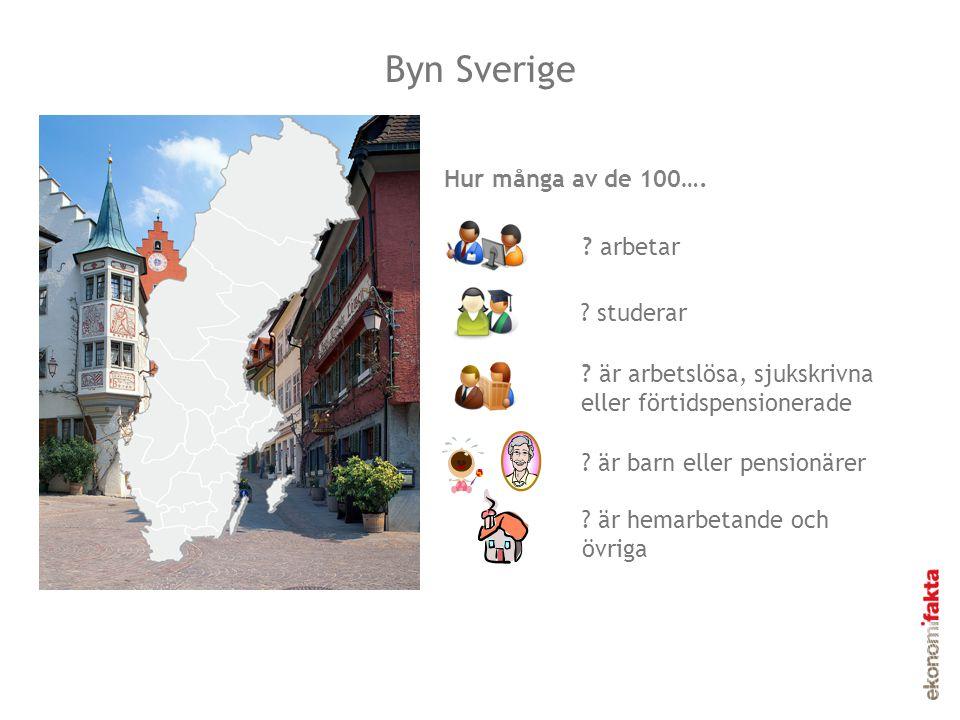 Byn Sverige Hur många av de 100…. arbetar studerar