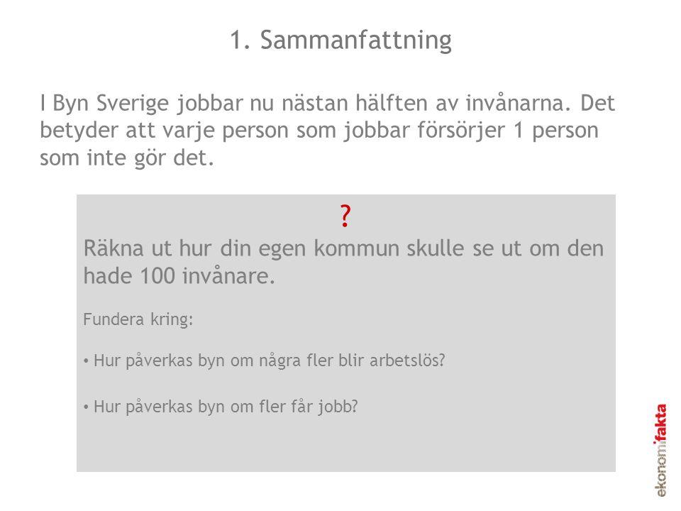 1. Sammanfattning I Byn Sverige jobbar nu nästan hälften av invånarna. Det betyder att varje person som jobbar försörjer 1 person som inte gör det.