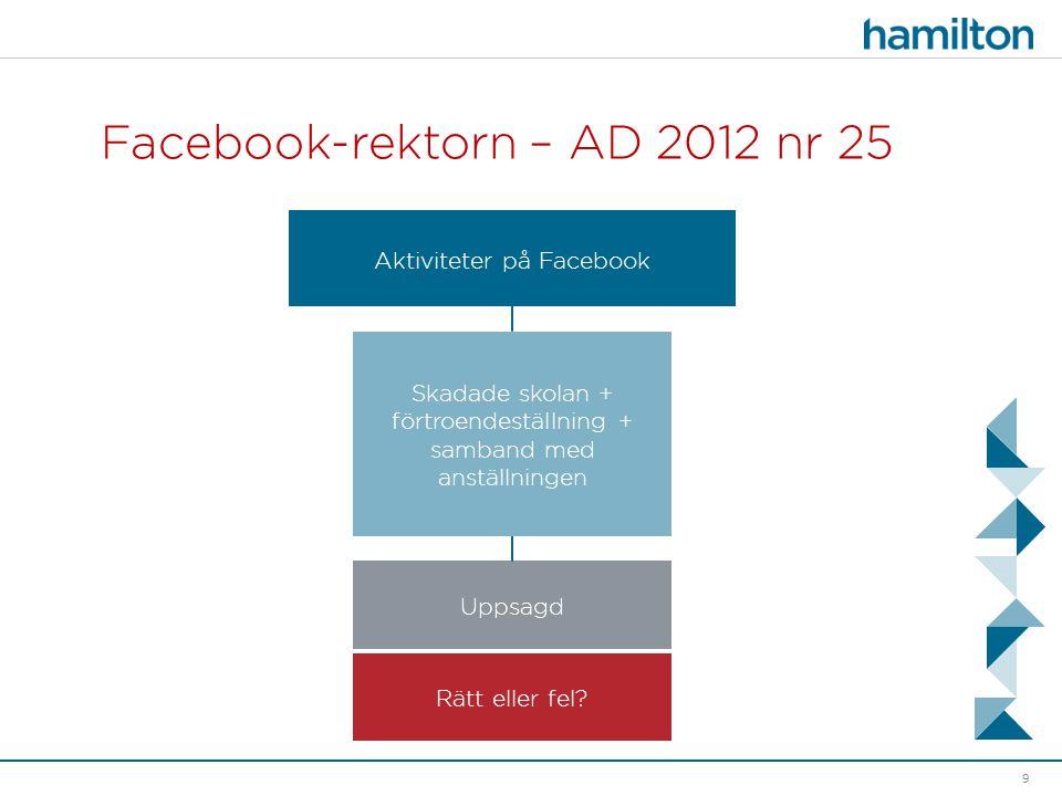 Facebook-rektorn – AD 2012 nr 25