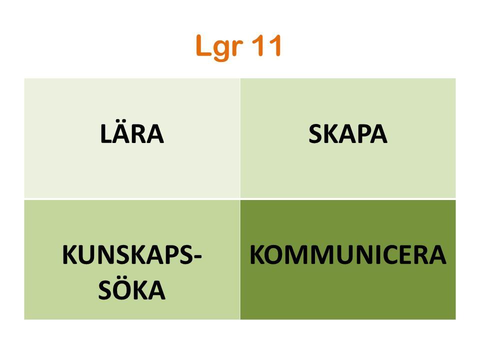Lgr 11 LÄRA SKAPA KUNSKAPS- SÖKA KOMMUNICERA