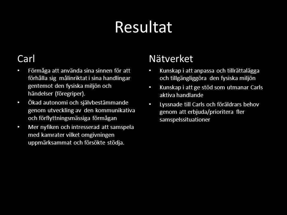 Resultat Carl Nätverket