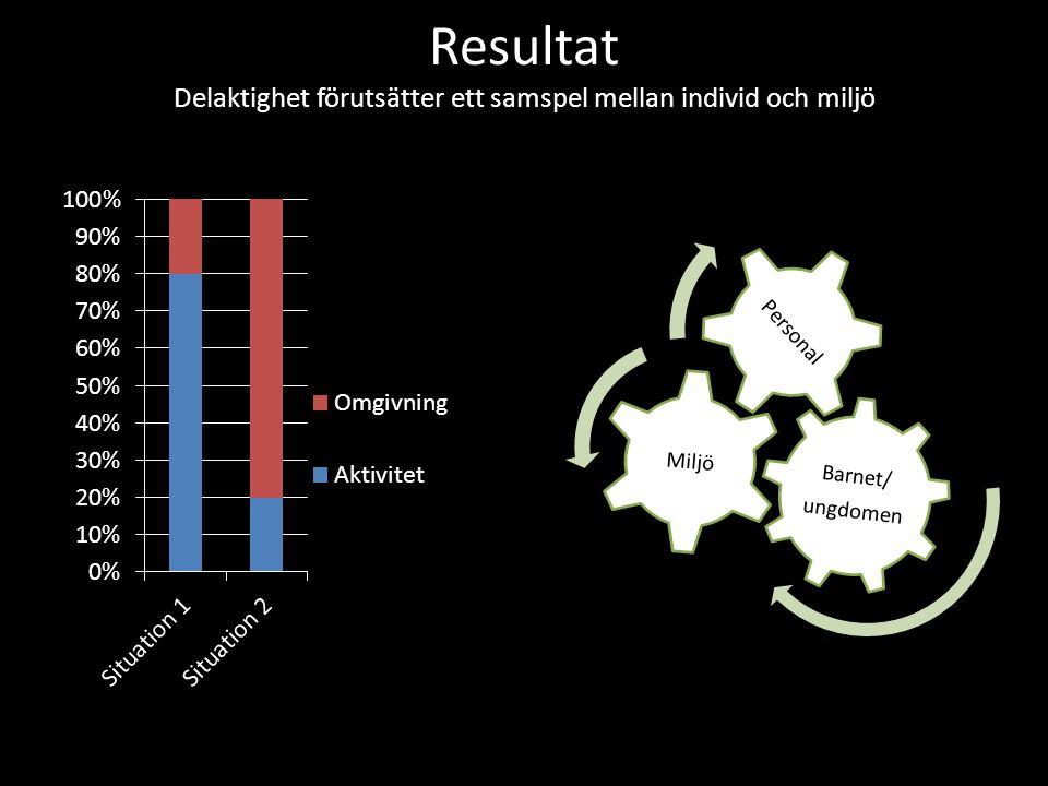 Resultat Delaktighet förutsätter ett samspel mellan individ och miljö