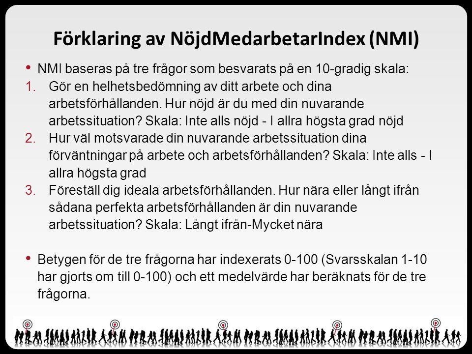 Förklaring av NöjdMedarbetarIndex (NMI)