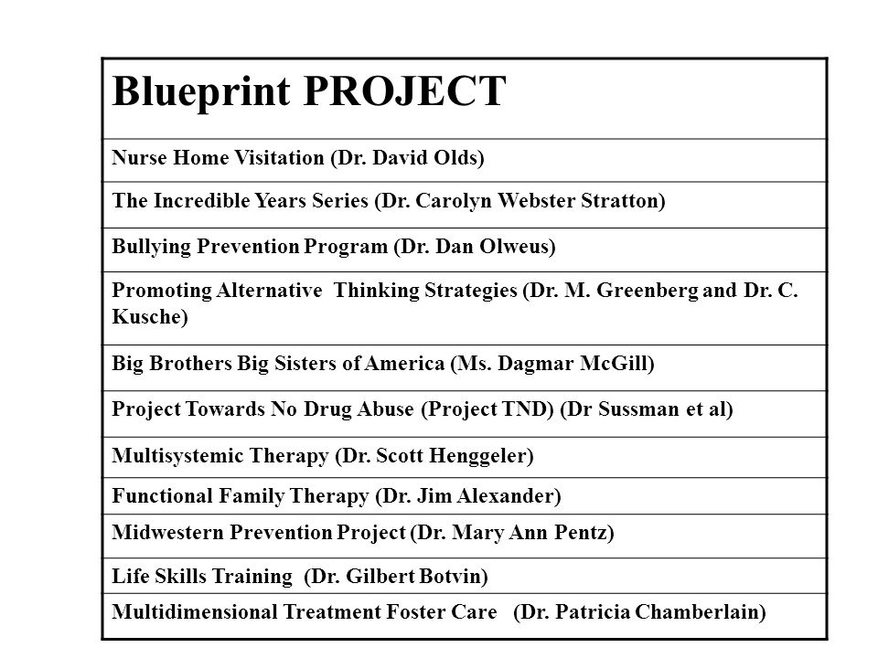 Blueprint PROJECT Nurse Home Visitation (Dr. David Olds)