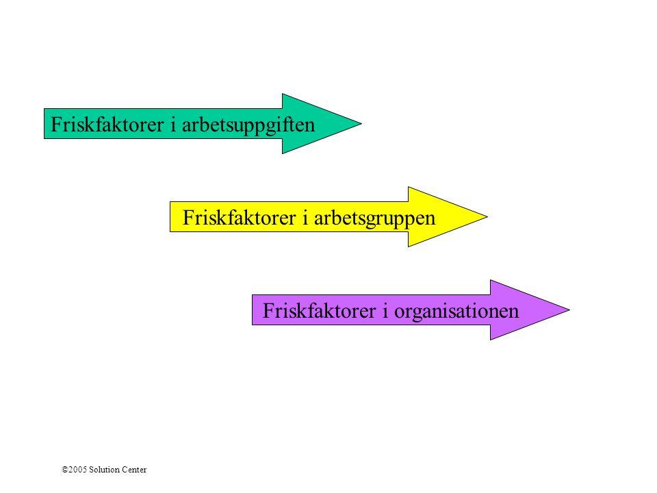 Friskfaktorer i arbetsuppgiften