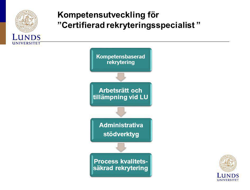 Kompetensutveckling för Certifierad rekryteringsspecialist