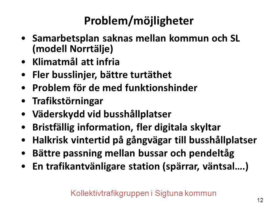 Problem/möjligheter Samarbetsplan saknas mellan kommun och SL (modell Norrtälje) Klimatmål att infria.