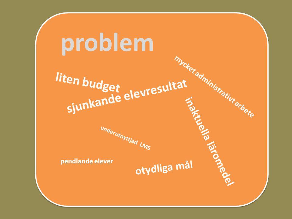 problem liten budget sjunkande elevresultat inaktuella läromedel