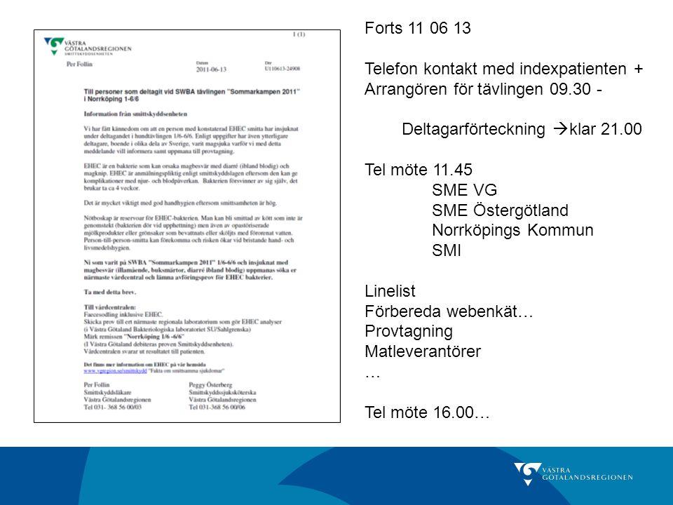 Forts 11 06 13 Telefon kontakt med indexpatienten + Arrangören för tävlingen 09.30 - Deltagarförteckning klar 21.00.