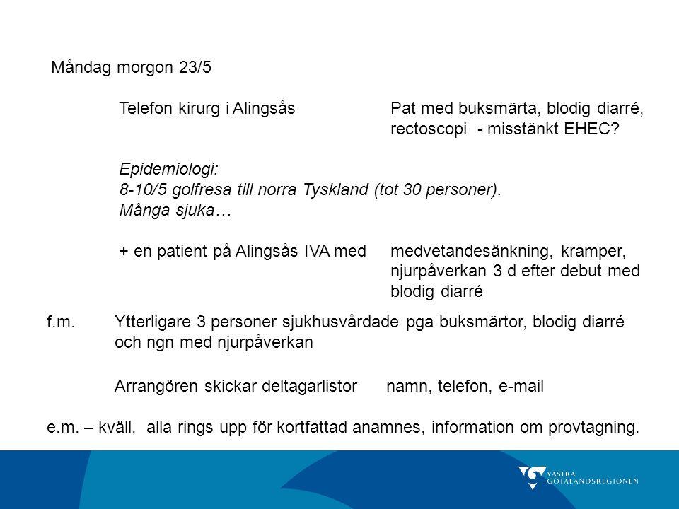 Måndag morgon 23/5 Telefon kirurg i Alingsås Pat med buksmärta, blodig diarré, rectoscopi - misstänkt EHEC