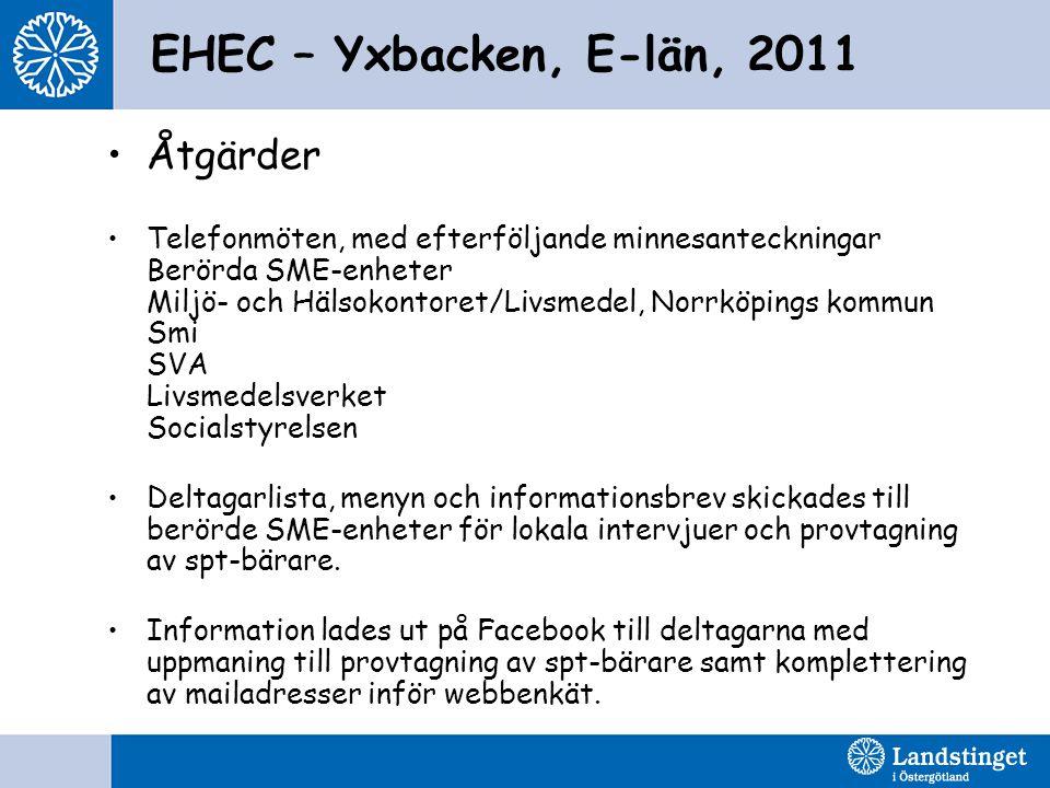 EHEC – Yxbacken, E-län, 2011 Åtgärder
