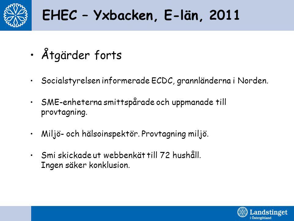 EHEC – Yxbacken, E-län, 2011 Åtgärder forts
