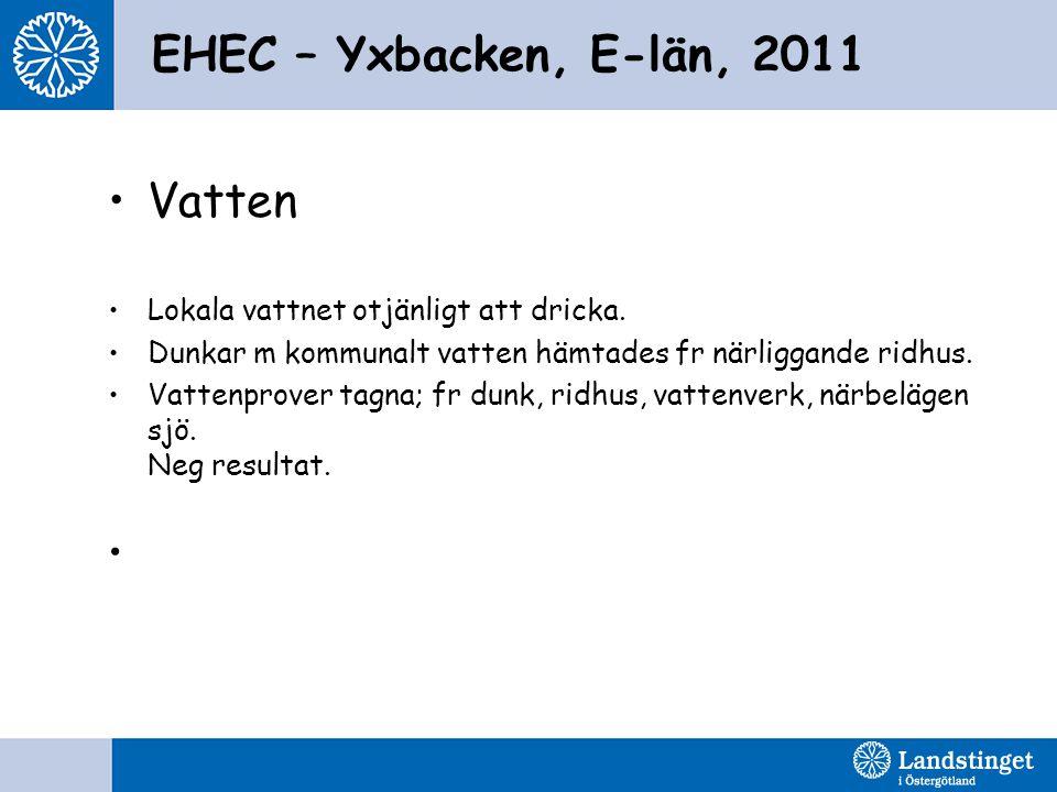 EHEC – Yxbacken, E-län, 2011 Vatten