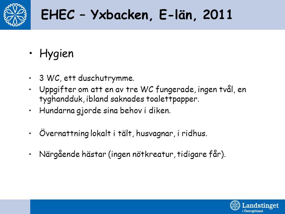 EHEC – Yxbacken, E-län, 2011 Hygien 3 WC, ett duschutrymme.