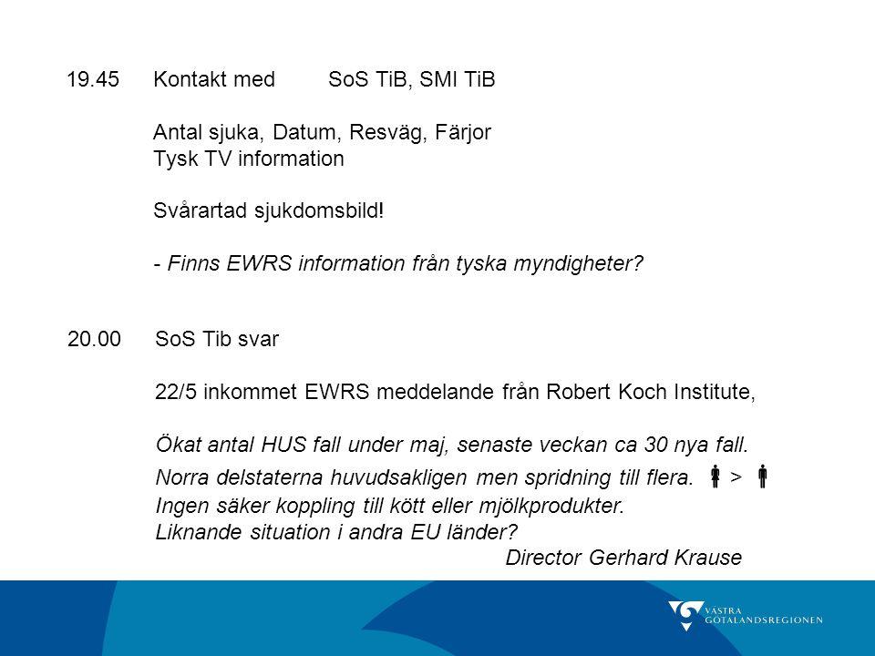 19.45 Kontakt med SoS TiB, SMI TiB
