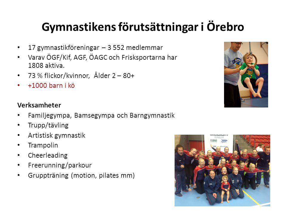 Gymnastikens förutsättningar i Örebro
